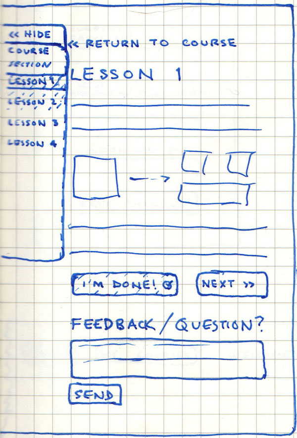 Course Lesson Page WireframeCourse Lesson Page Wireframe