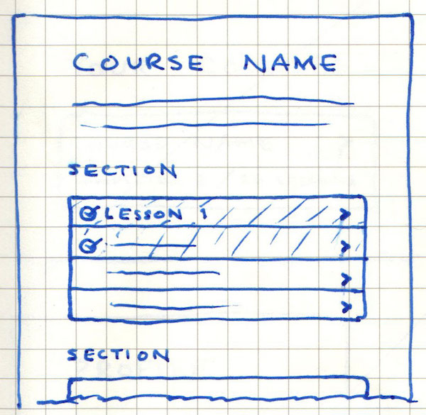 Course Overview Page Wireframe