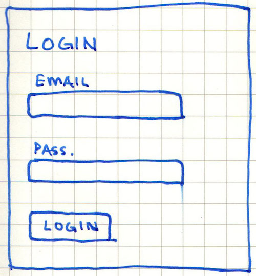 Login Page Wireframe