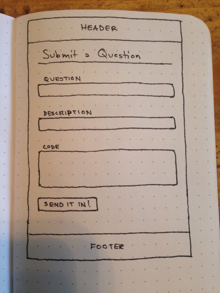 A create page wireframe, with a full-detail object creation form