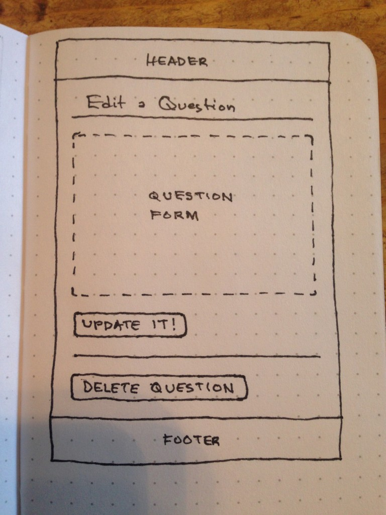 A edit page wireframe, with a placeholder for the form (since it's the same form in the create page wireframe)